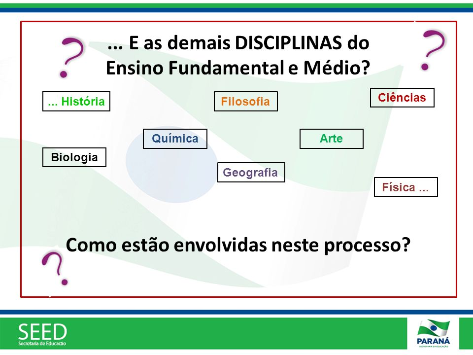 E as demais DISCIPLINAS do Ensino Fundamental e Médio