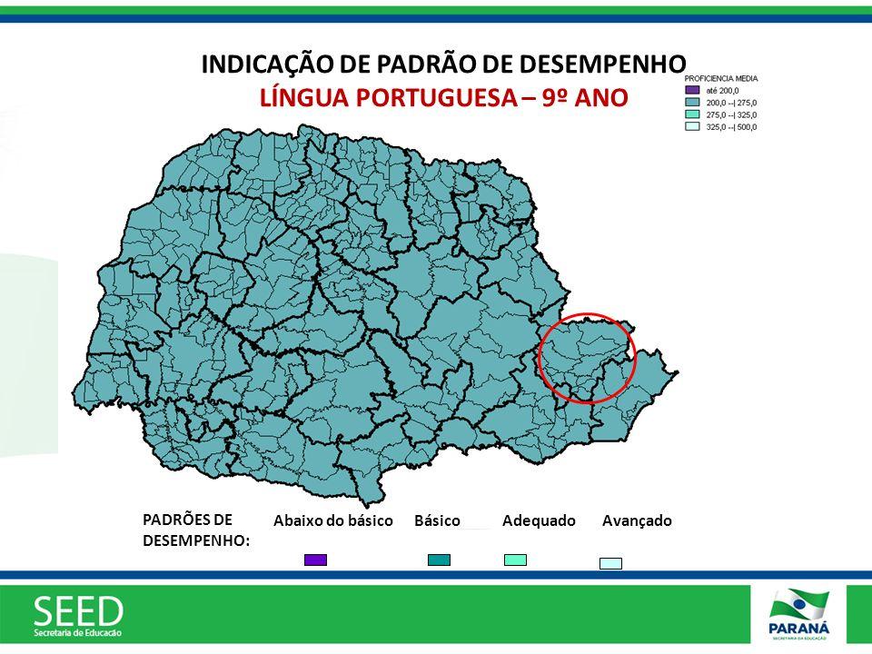 INDICAÇÃO DE PADRÃO DE DESEMPENHO LÍNGUA PORTUGUESA – 9º ANO