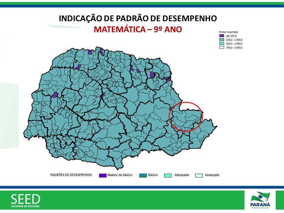 INDICAÇÃO DE PADRÃO DE DESEMPENHO MATEMÁTICA – 9º ANO