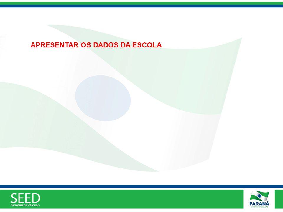 APRESENTAR OS DADOS DA ESCOLA