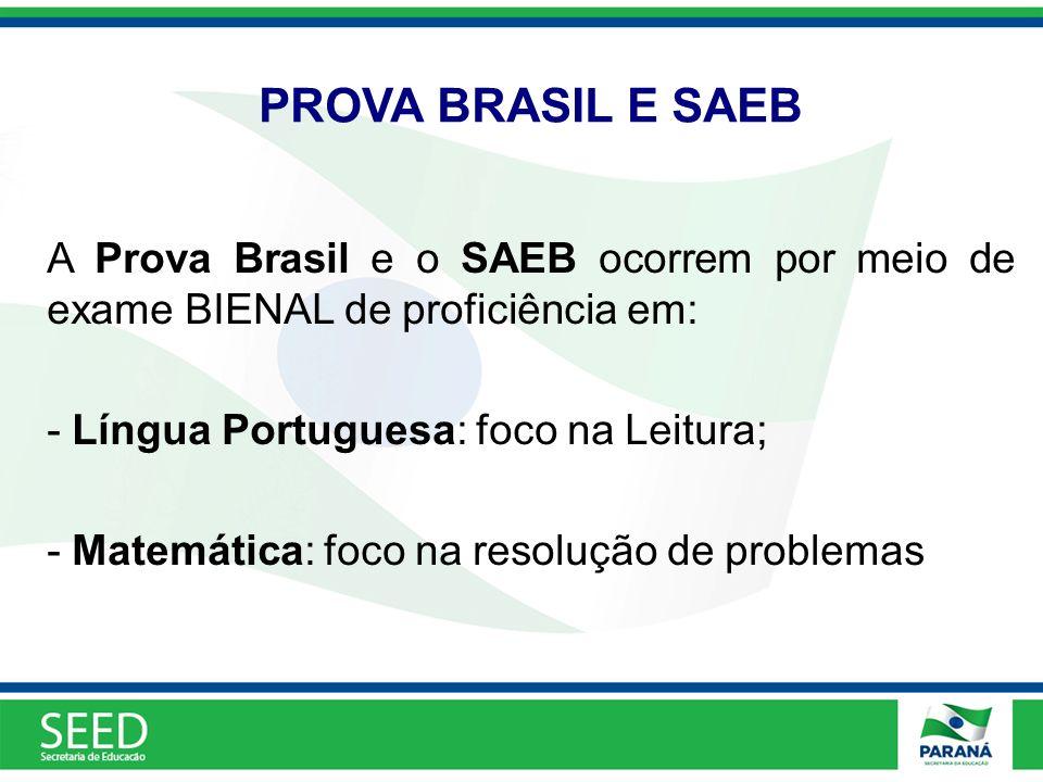 PROVA BRASIL E SAEB A Prova Brasil e o SAEB ocorrem por meio de exame BIENAL de proficiência em: - Língua Portuguesa: foco na Leitura;