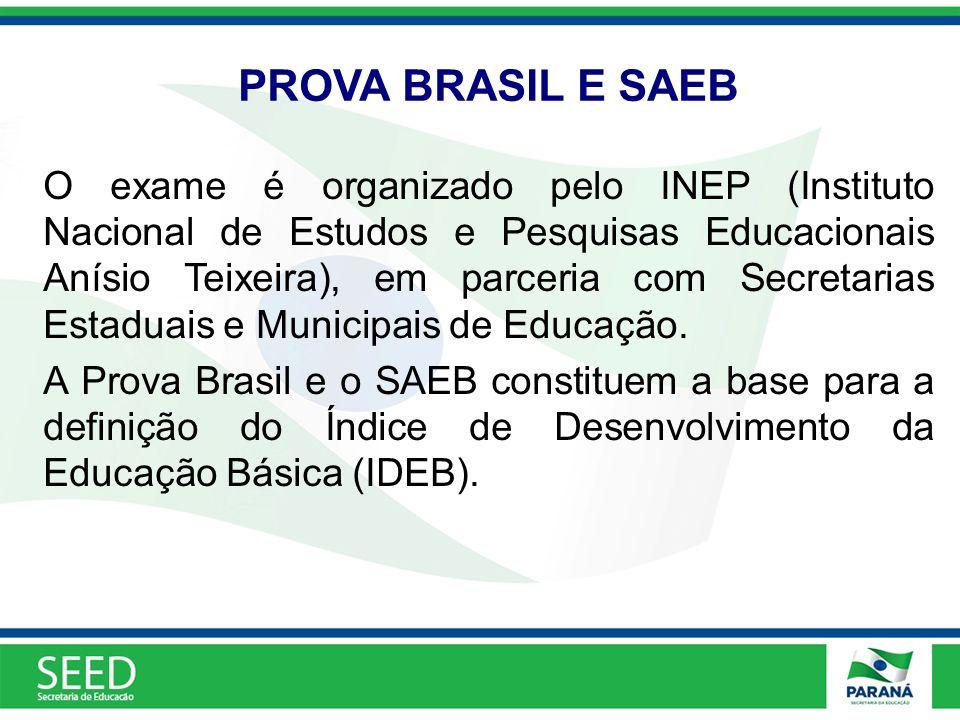 PROVA BRASIL E SAEB