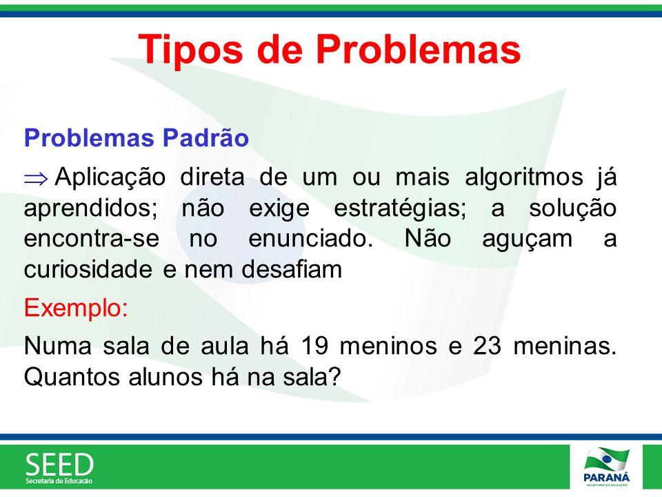 Tipos de Problemas Problemas Padrão