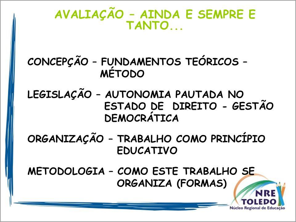 AVALIAÇÃO – AINDA E SEMPRE E TANTO...
