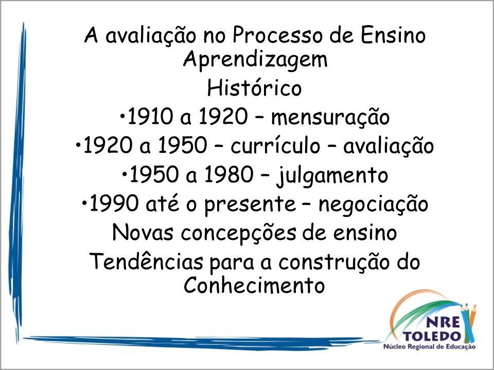 A avaliação no Processo de Ensino Aprendizagem Histórico