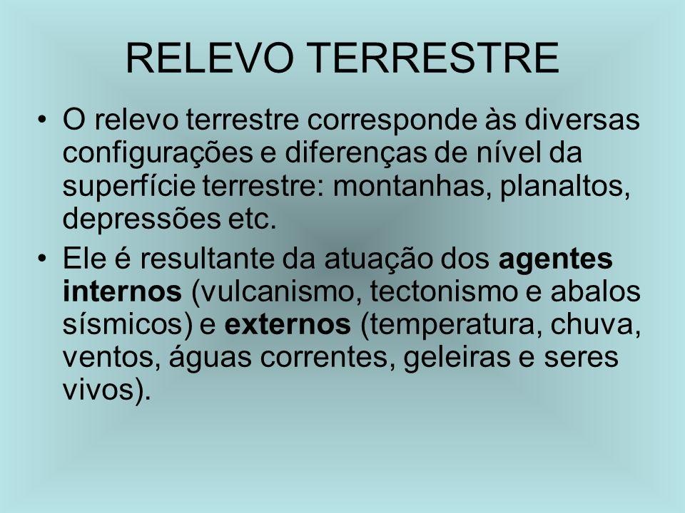 RELEVO TERRESTRE