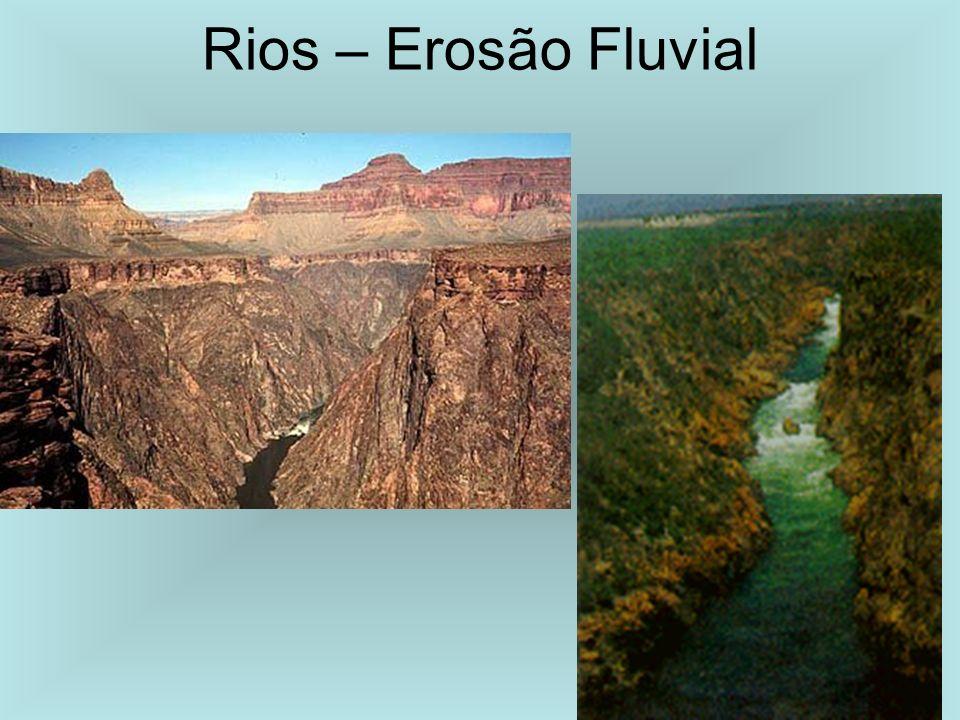 Rios – Erosão Fluvial