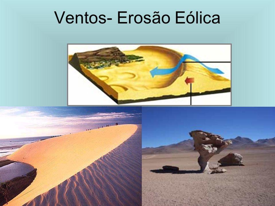 Ventos- Erosão Eólica