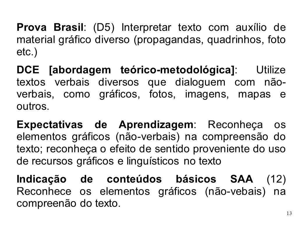 Prova Brasil: (D5) Interpretar texto com auxílio de material gráfico diverso (propagandas, quadrinhos, foto etc.)