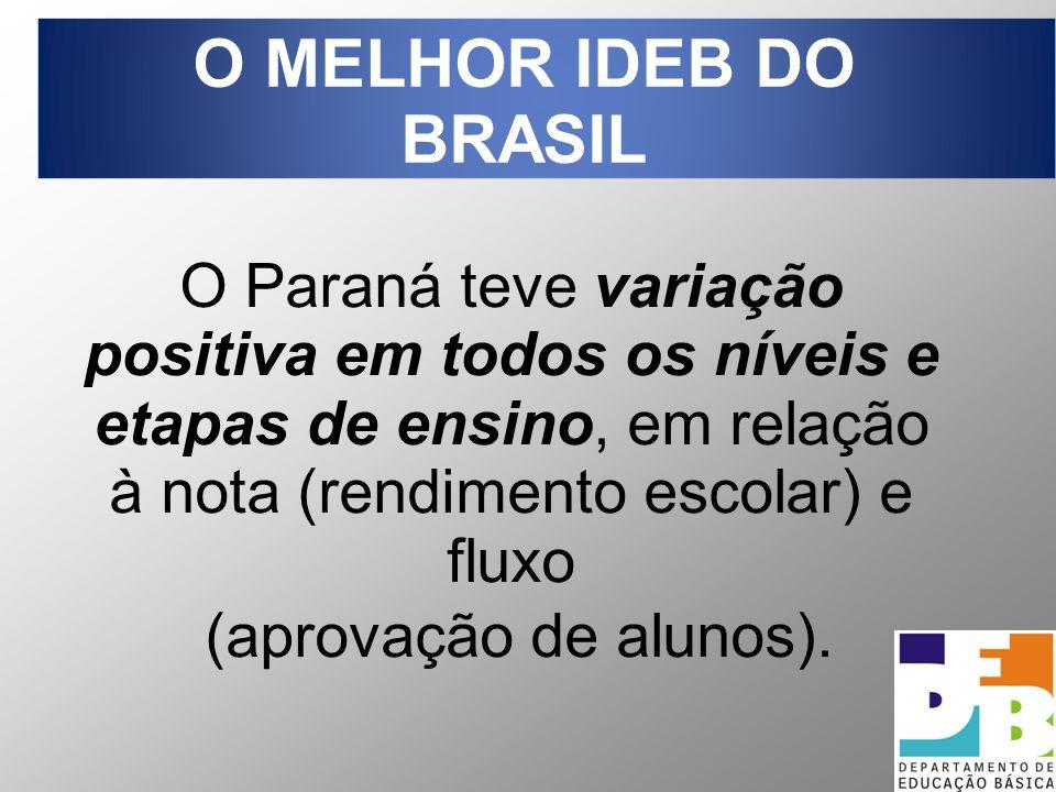 O MELHOR IDEB DO BRASIL O Paraná teve variação positiva em todos os níveis e etapas de ensino, em relação à nota (rendimento escolar) e fluxo.