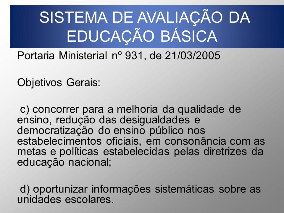 SISTEMA DE AVALIAÇÃO DA EDUCAÇÃO BÁSICA