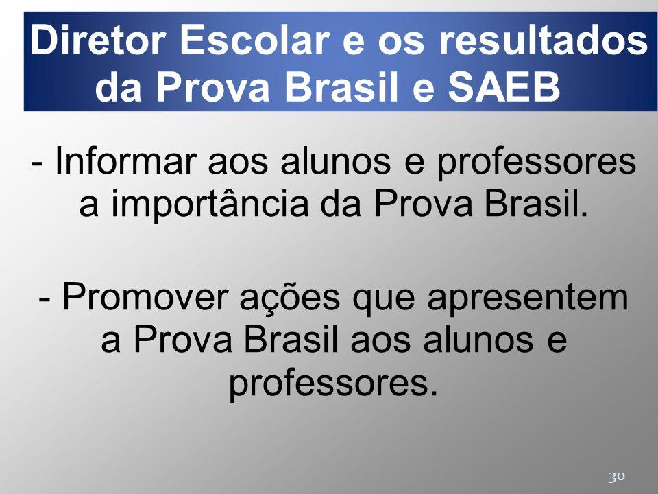 Diretor Escolar e os resultados da Prova Brasil e SAEB