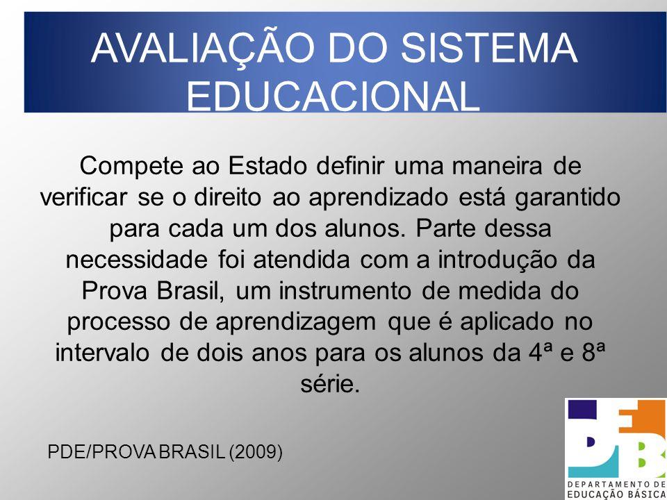 AVALIAÇÃO DO SISTEMA EDUCACIONAL