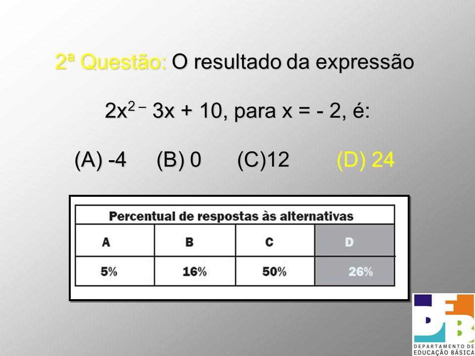 2ª Questão: O resultado da expressão