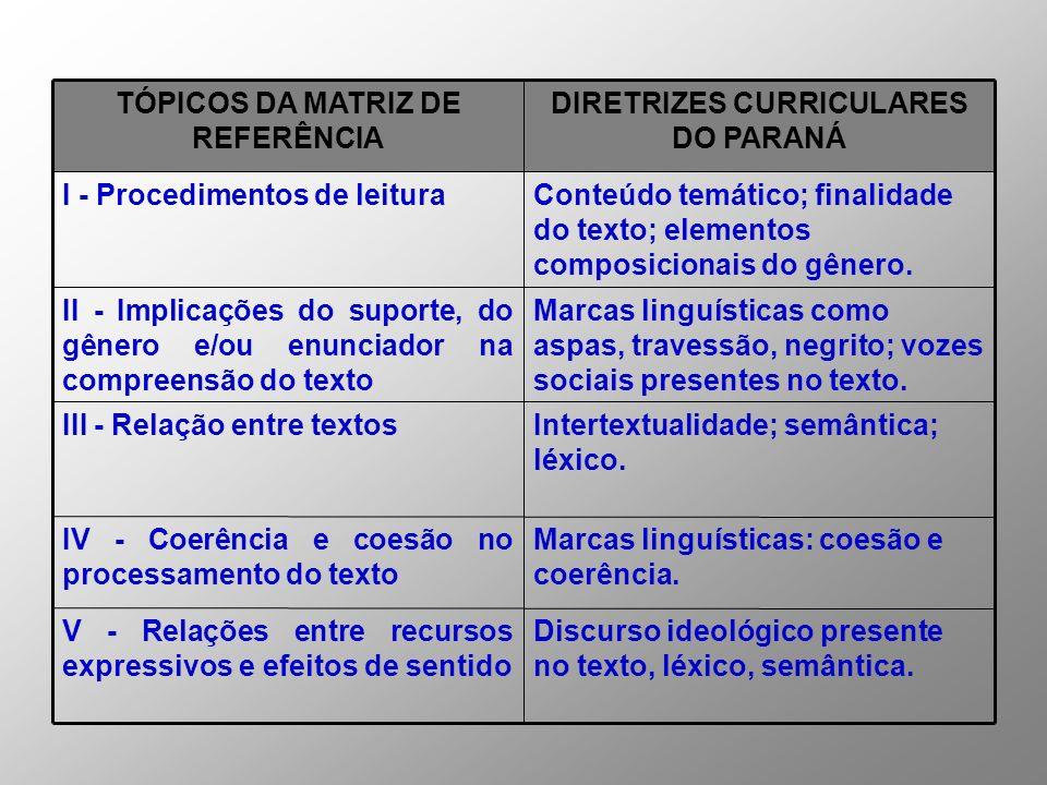 TÓPICOS DA MATRIZ DE REFERÊNCIA DIRETRIZES CURRICULARES DO PARANÁ