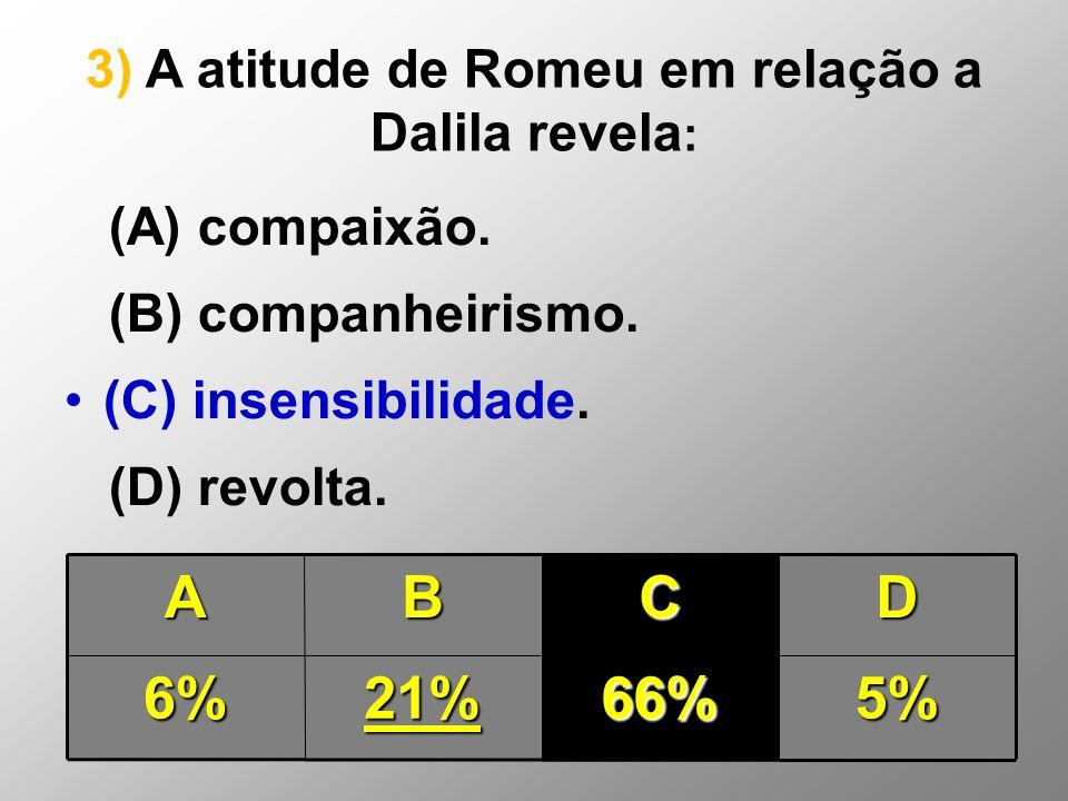 3) A atitude de Romeu em relação a Dalila revela: