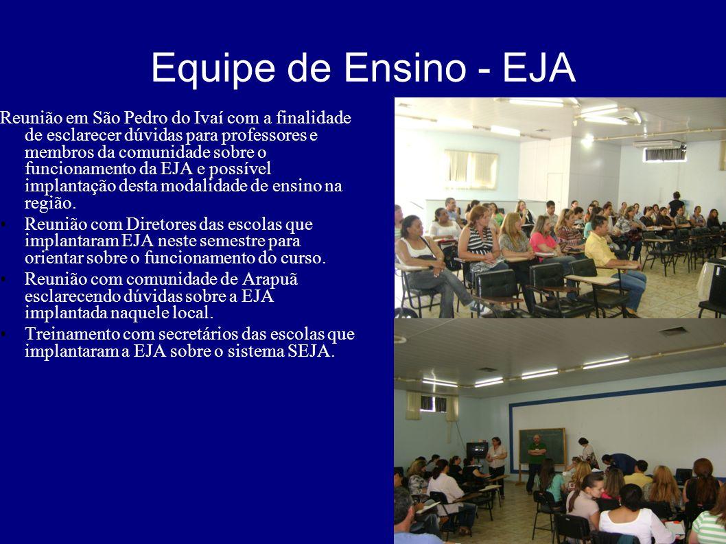 Equipe de Ensino - EJA