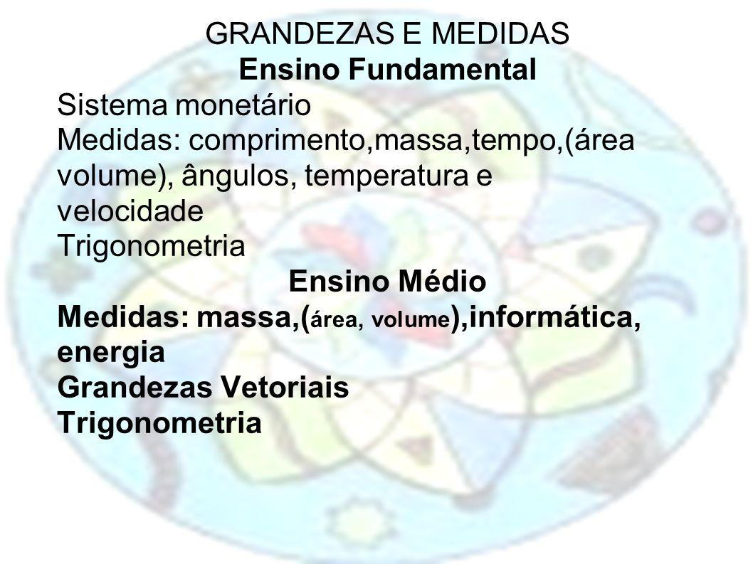 GRANDEZAS E MEDIDAS Ensino Fundamental. Sistema monetário. Medidas: comprimento,massa,tempo,(área volume), ângulos, temperatura e.