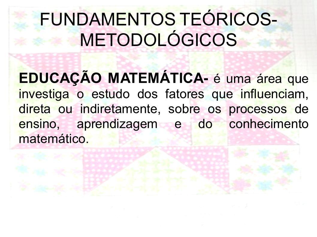 FUNDAMENTOS TEÓRICOS-METODOLÓGICOS