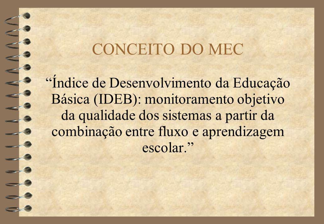 CONCEITO DO MEC Índice de Desenvolvimento da Educação Básica (IDEB): monitoramento objetivo da qualidade dos sistemas a partir da combinação entre fluxo e aprendizagem escolar.