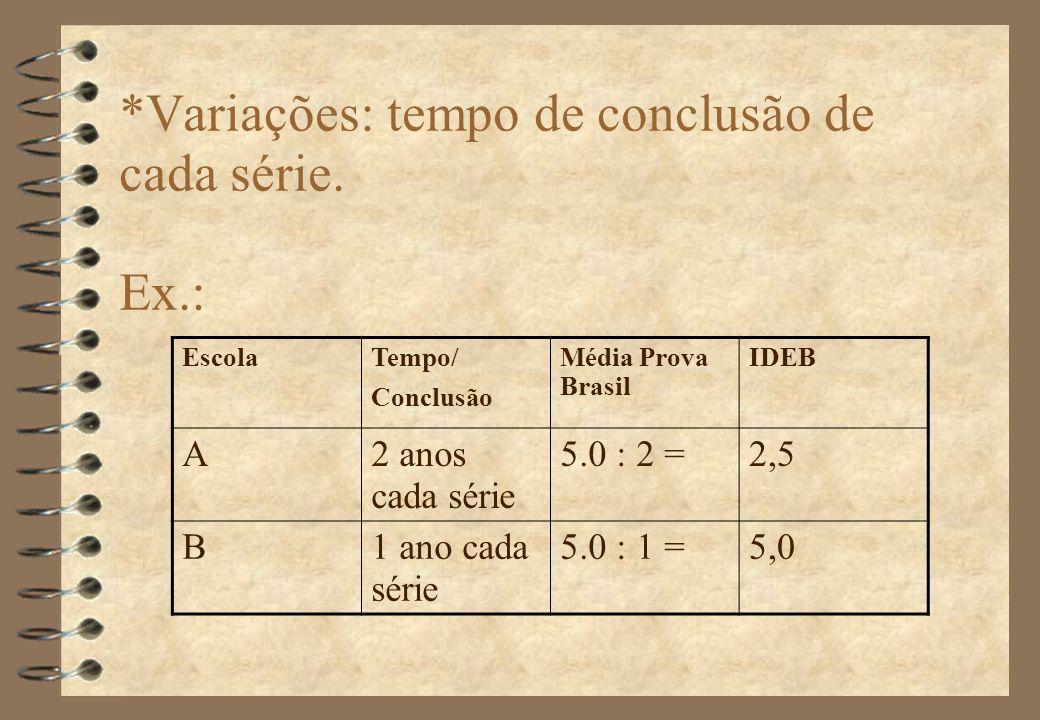 *Variações: tempo de conclusão de cada série. Ex.: