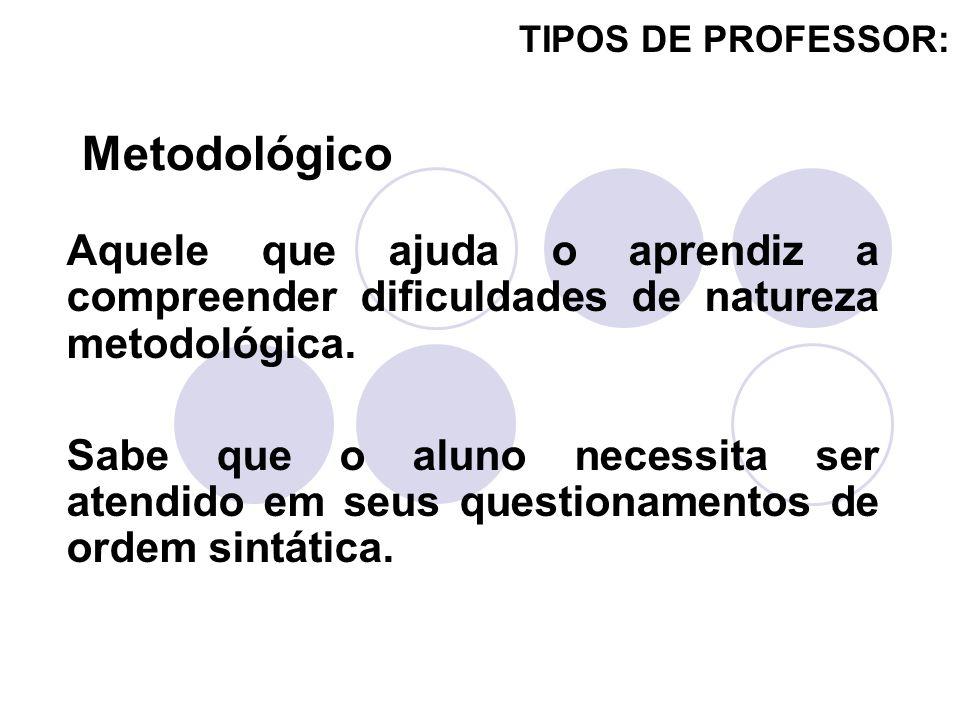 TIPOS DE PROFESSOR:Metodológico. Aquele que ajuda o aprendiz a compreender dificuldades de natureza metodológica.
