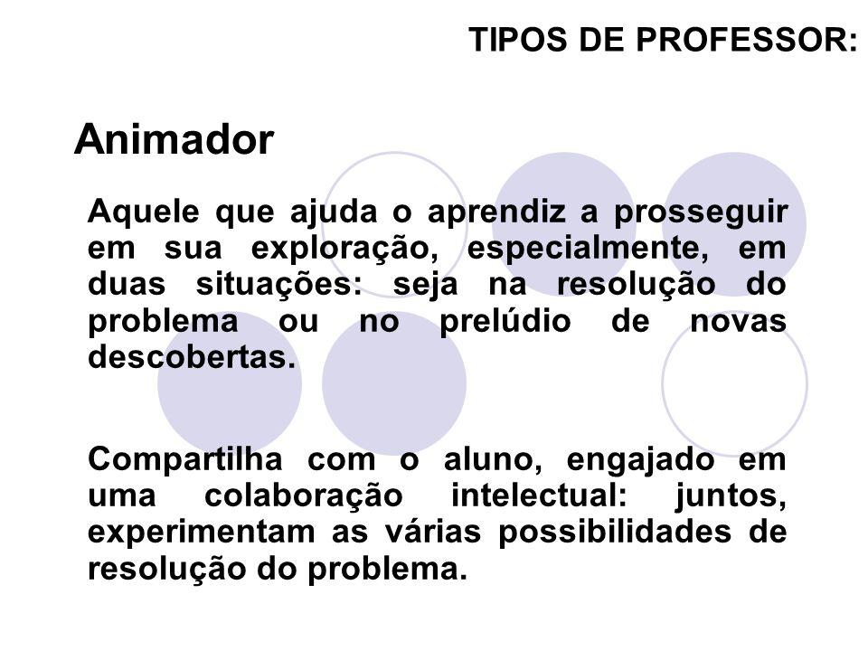 Animador TIPOS DE PROFESSOR:
