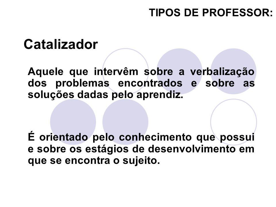 Catalizador TIPOS DE PROFESSOR:
