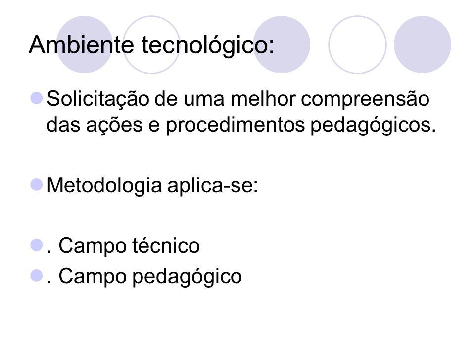 Ambiente tecnológico: