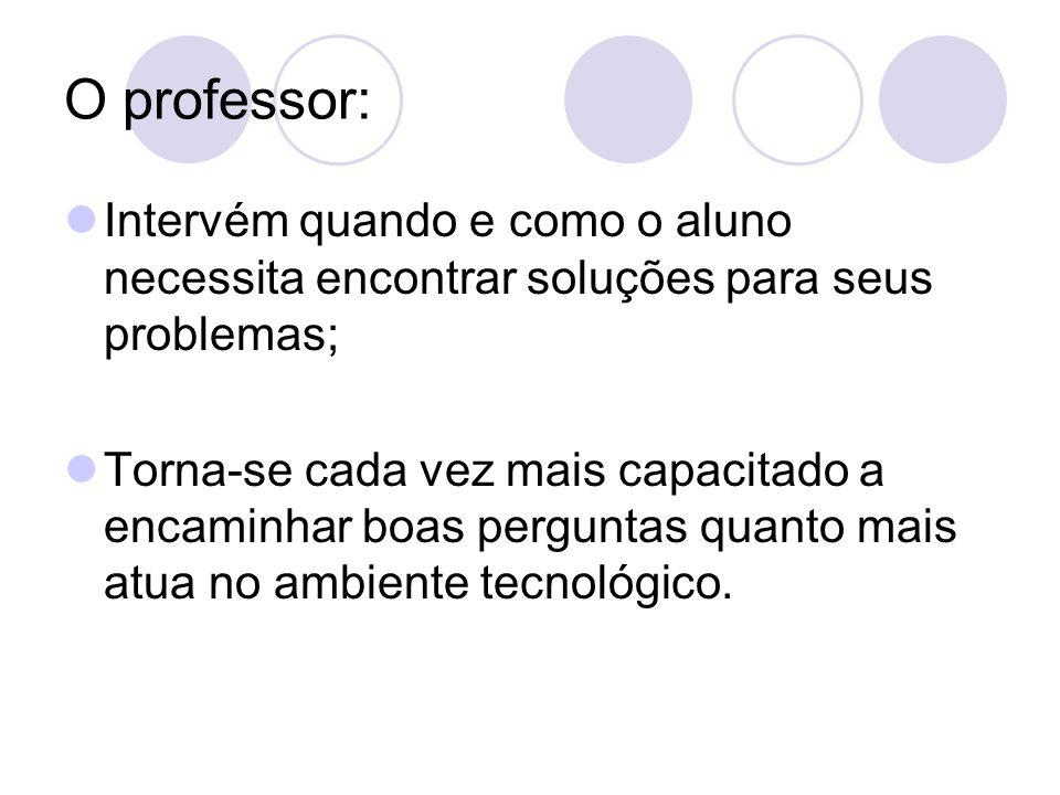 O professor: Intervém quando e como o aluno necessita encontrar soluções para seus problemas;