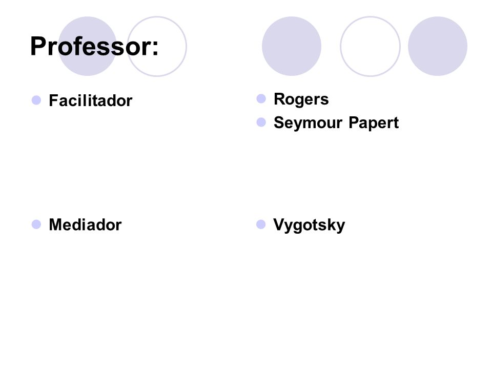 Professor: Facilitador Rogers Seymour Papert Mediador Vygotsky