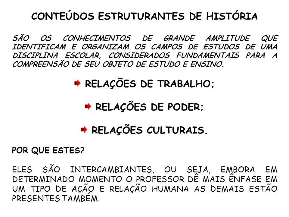 CONTEÚDOS ESTRUTURANTES DE HISTÓRIA