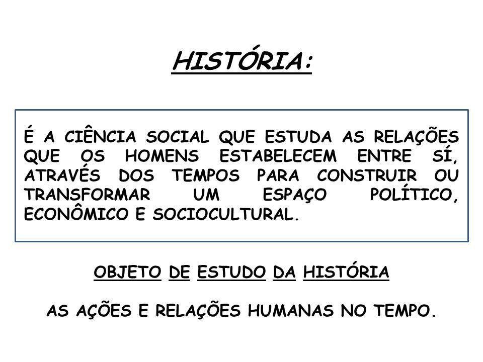 OBJETO DE ESTUDO DA HISTÓRIA AS AÇÕES E RELAÇÕES HUMANAS NO TEMPO.