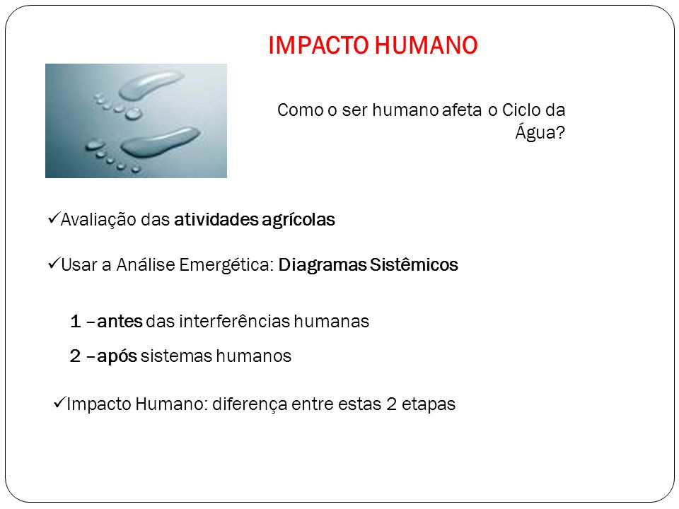 IMPACTO HUMANO Como o ser humano afeta o Ciclo da Água