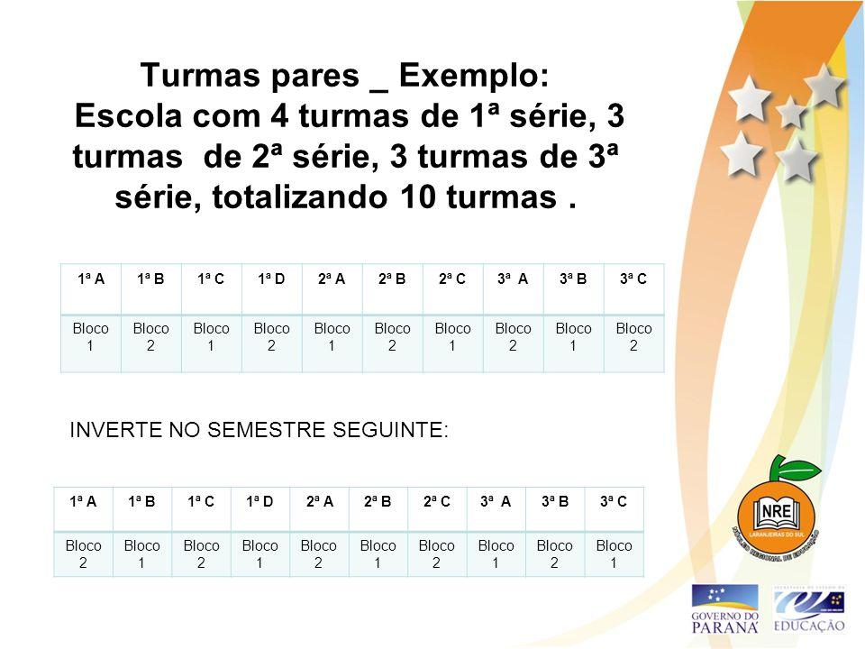 Turmas pares _ Exemplo: Escola com 4 turmas de 1ª série, 3 turmas de 2ª série, 3 turmas de 3ª série, totalizando 10 turmas .