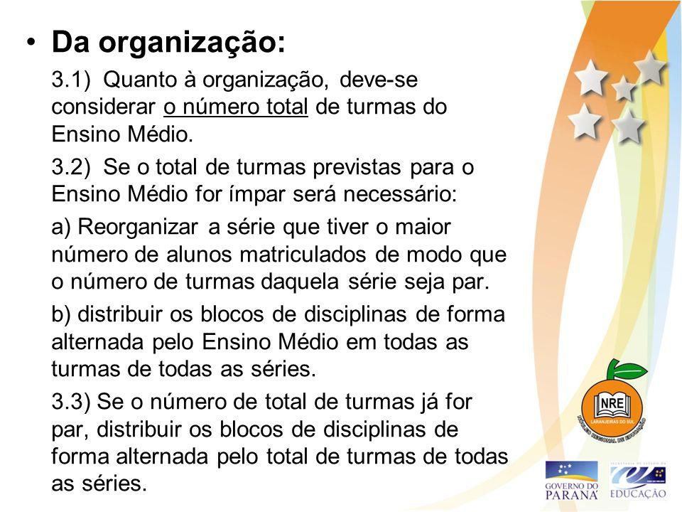 Da organização: 3.1) Quanto à organização, deve-se considerar o número total de turmas do Ensino Médio.