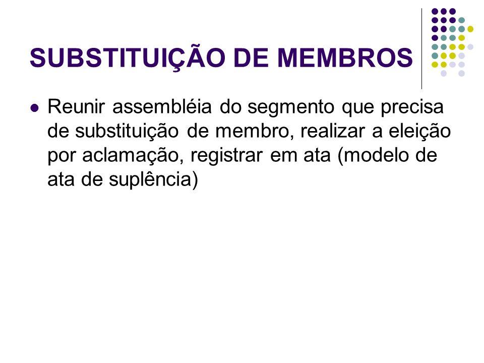 SUBSTITUIÇÃO DE MEMBROS