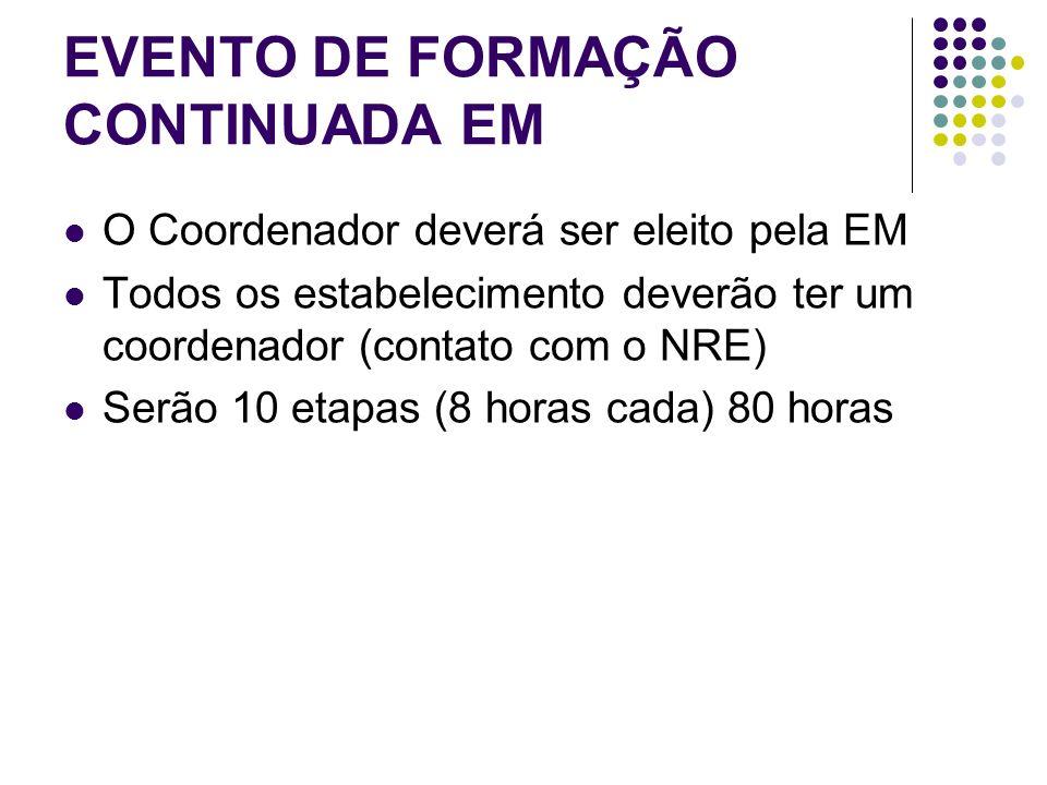 EVENTO DE FORMAÇÃO CONTINUADA EM