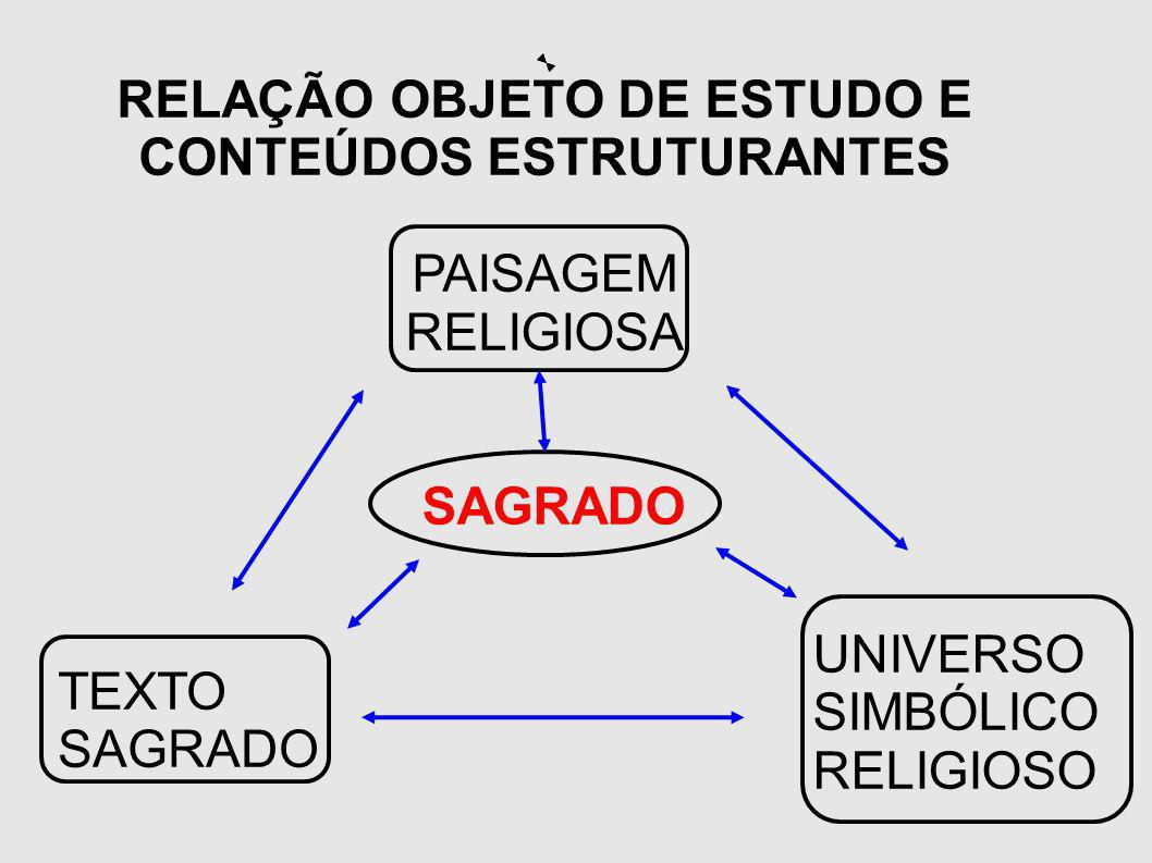 RELAÇÃO OBJETO DE ESTUDO E CONTEÚDOS ESTRUTURANTES