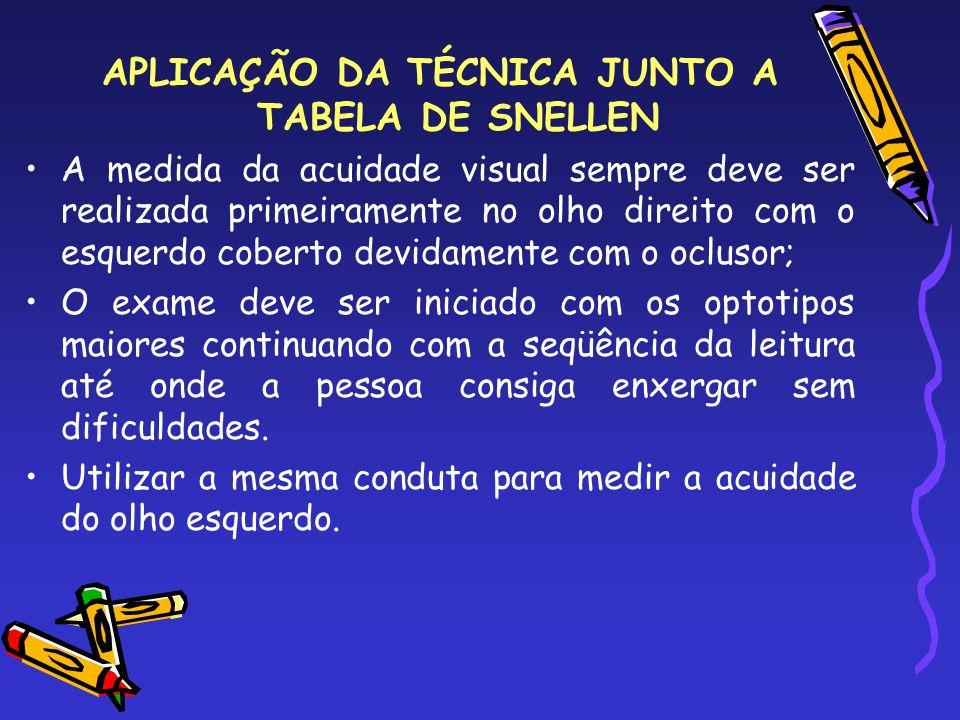 APLICAÇÃO DA TÉCNICA JUNTO A TABELA DE SNELLEN