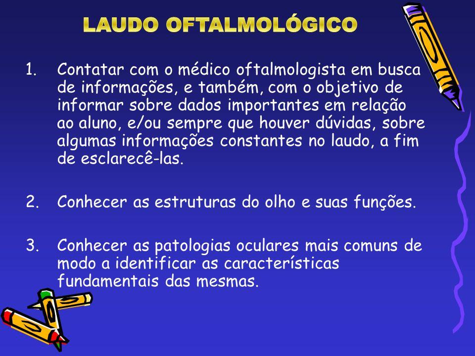 LAUDO OFTALMOLÓGICO