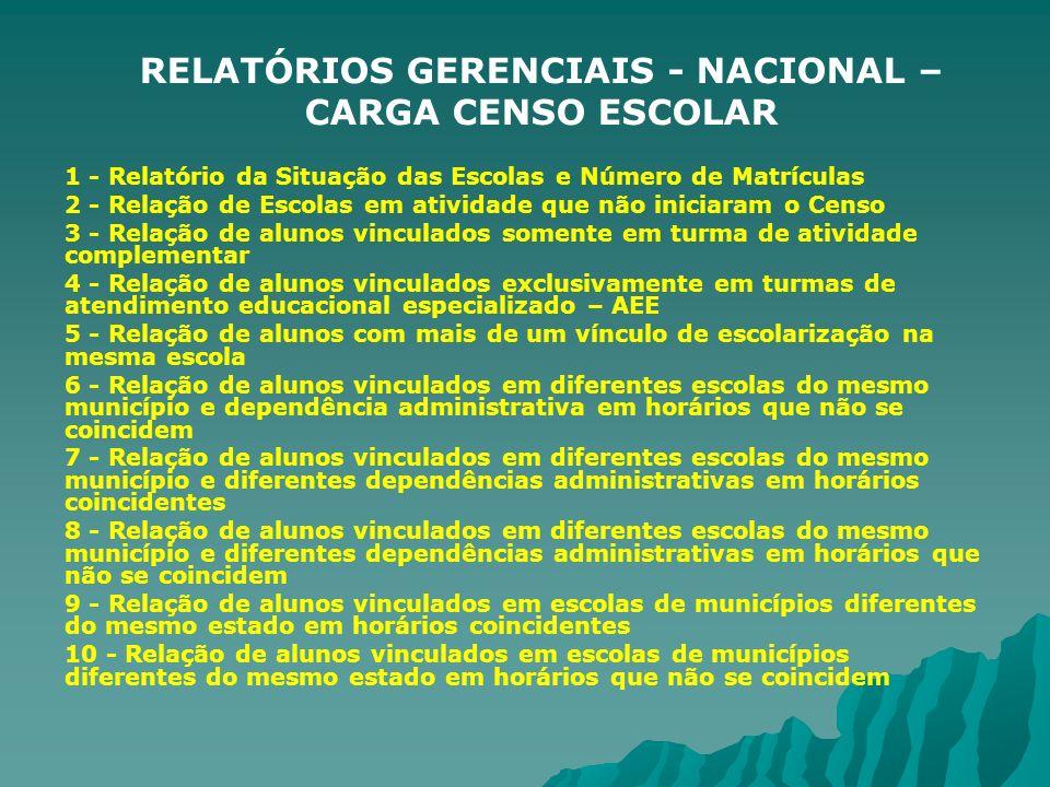 RELATÓRIOS GERENCIAIS - NACIONAL – CARGA CENSO ESCOLAR