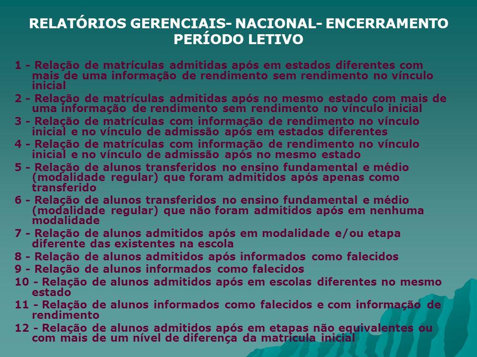 RELATÓRIOS GERENCIAIS- NACIONAL- ENCERRAMENTO PERÍODO LETIVO