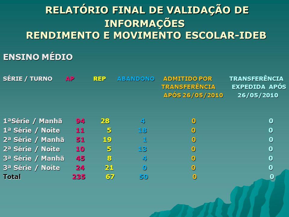 RELATÓRIO FINAL DE VALIDAÇÃO DE INFORMAÇÕES RENDIMENTO E MOVIMENTO ESCOLAR-IDEB