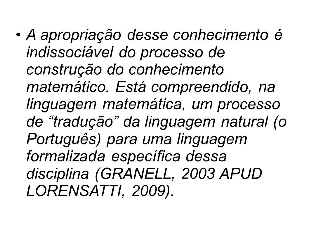 A apropriação desse conhecimento é indissociável do processo de construção do conhecimento matemático.
