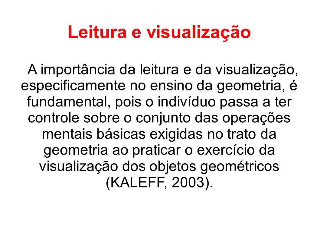 Leitura e visualização