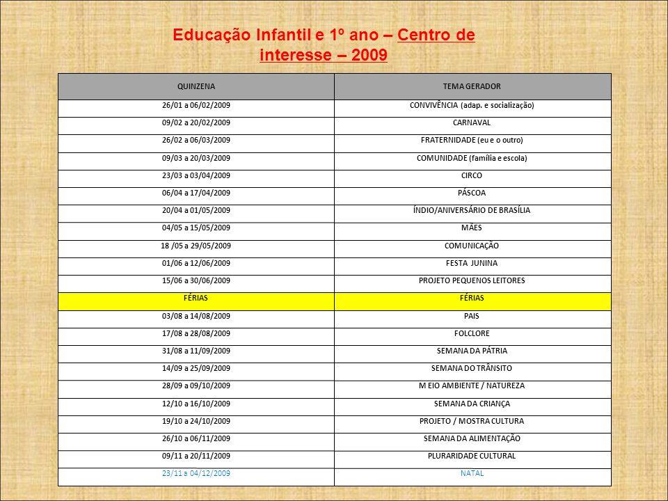 Educação Infantil e 1º ano – Centro de interesse – 2009