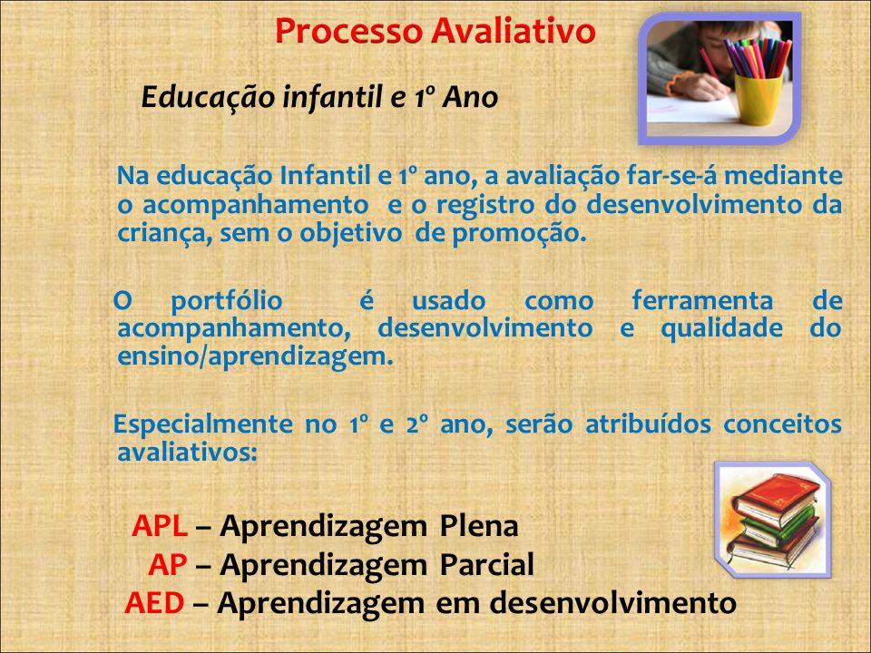 APL – Aprendizagem Plena AP – Aprendizagem Parcial