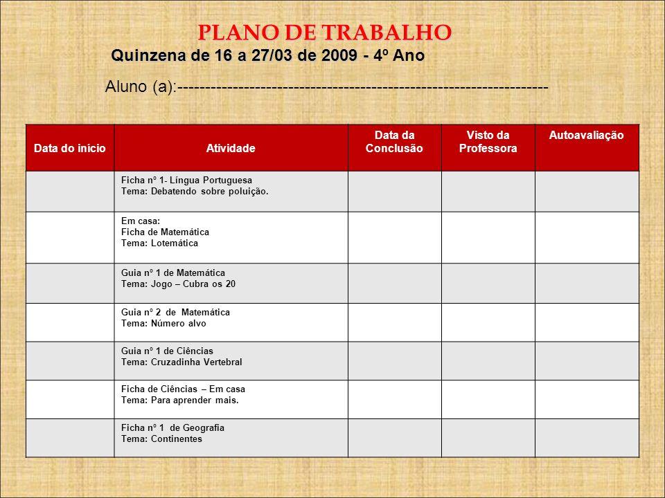PLANO DE TRABALHO Quinzena de 16 a 27/03 de 2009 - 4º Ano