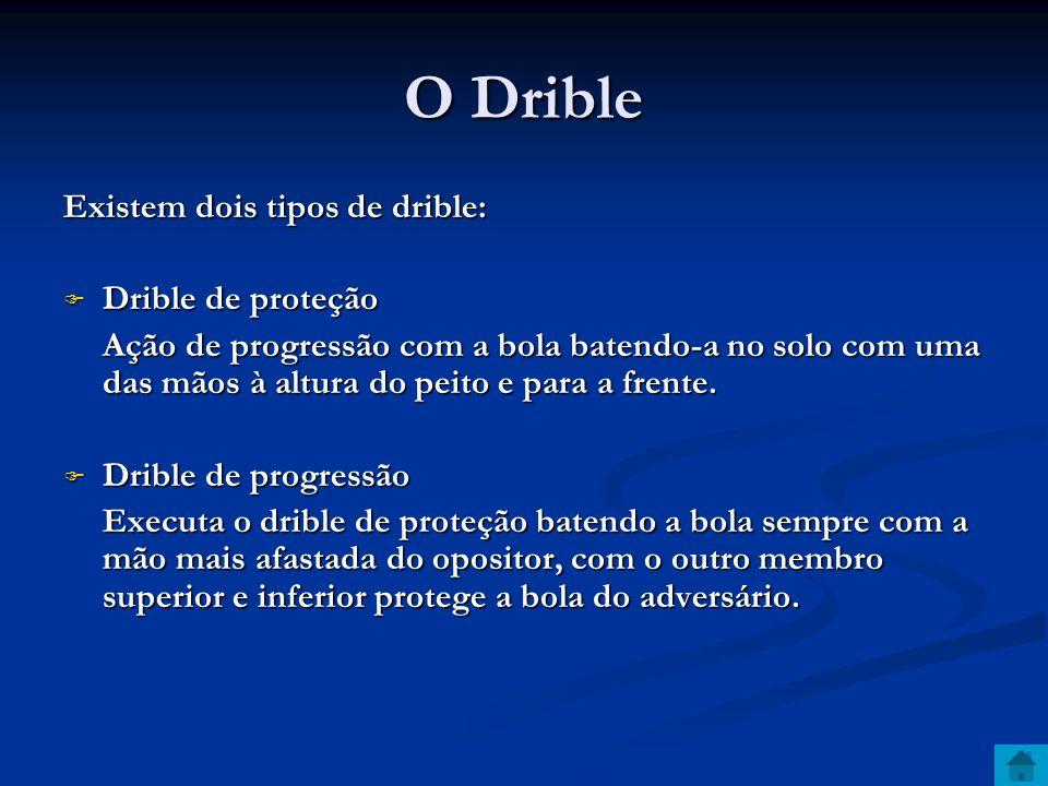 O Drible Existem dois tipos de drible: Drible de proteção